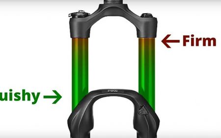 Suspension fork settings - What they mean
